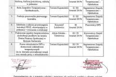 Skmbizhubc219012515110